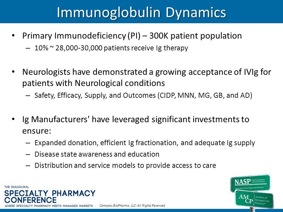 Immunoglobulin Dynamics Primary Immunodeficiency (PI) – 300K patient population – 10% ~ 28,000-30,000 patients receive Ig therapy Neurologists have de