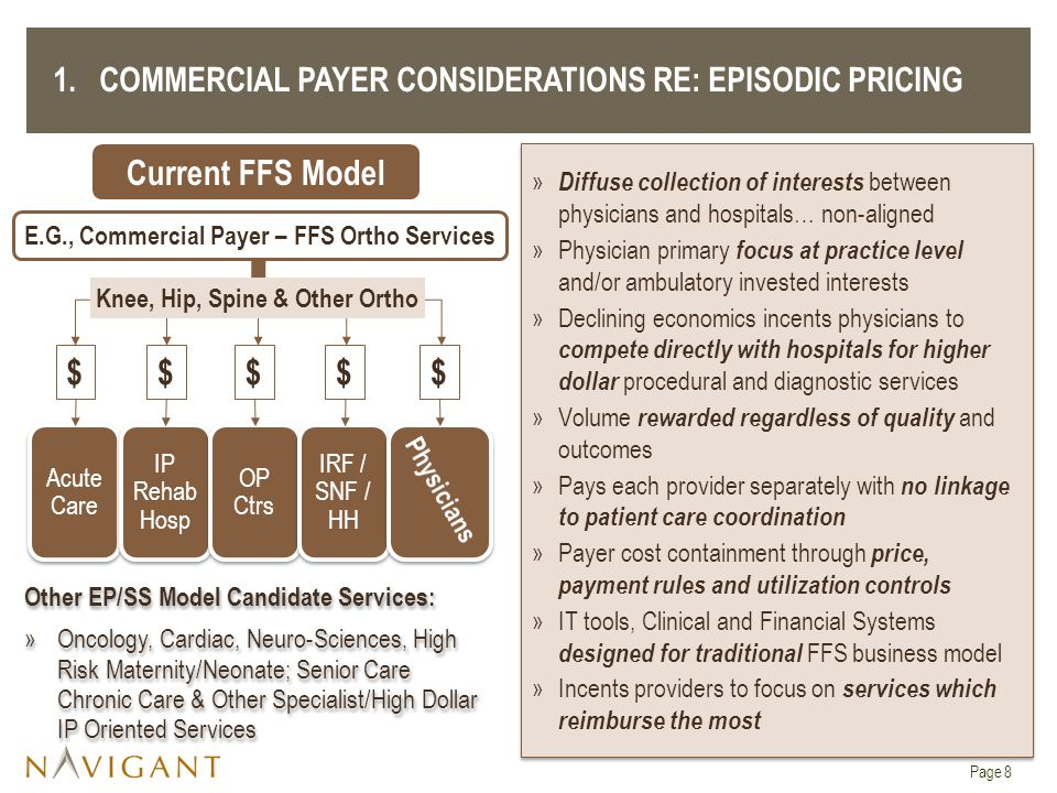 1.COMMERCIAL PAYER CONSIDERATIONS RE: EPISODIC PRICING Acute Care IP Rehab Hosp OP Ctrs IRF / SNF / HH $$$$$ Knee, Hip, Spine & Other Ortho Current FFS Model E.G., Commercial Payer – FFS Ortho Services » Diffuse collection of interests between physicians and hospitals… non-aligned »Physician primary focus at practice level and/or ambulatory invested interests »Declining economics incents physicians to compete directly with hospitals for higher dollar procedural and diagnostic services »Volume rewarded regardless of quality and outcomes »Pays each provider separately with no linkage to patient care coordination »Payer cost containment through price, payment rules and utilization controls »IT tools, Clinical and Financial Systems designed for traditional FFS business model »Incents providers to focus on services which reimburse the most » Diffuse collection of interests between physicians and hospitals… non-aligned »Physician primary focus at practice level and/or ambulatory invested interests »Declining economics incents physicians to compete directly with hospitals for higher dollar procedural and diagnostic services »Volume rewarded regardless of quality and outcomes »Pays each provider separately with no linkage to patient care coordination »Payer cost containment through price, payment rules and utilization controls »IT tools, Clinical and Financial Systems designed for traditional FFS business model »Incents providers to focus on services which reimburse the most Page 8 Other EP/SS Model Candidate Services: »Oncology, Cardiac, Neuro-Sciences, High Risk Maternity/Neonate; Senior Care Chronic Care & Other Specialist/High Dollar IP Oriented Services Other EP/SS Model Candidate Services: »Oncology, Cardiac, Neuro-Sciences, High Risk Maternity/Neonate; Senior Care Chronic Care & Other Specialist/High Dollar IP Oriented Services