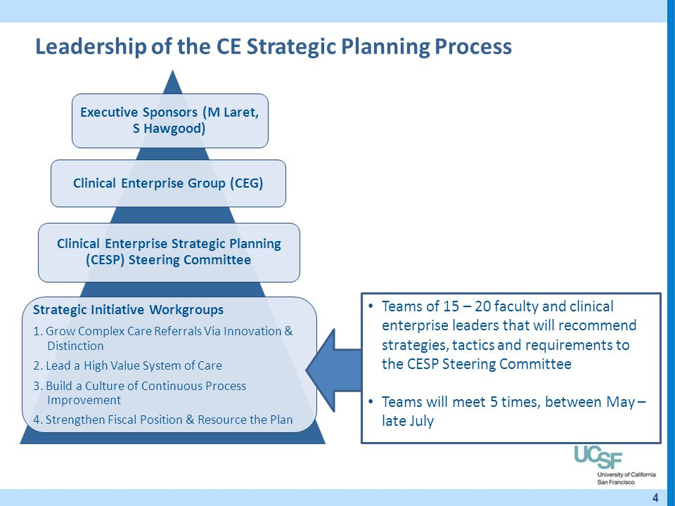 UCSF Clinical Enterprise Medical Center Capital Allocation Proposal UCSFCE IS CERTAIN TO NEED MORE!.