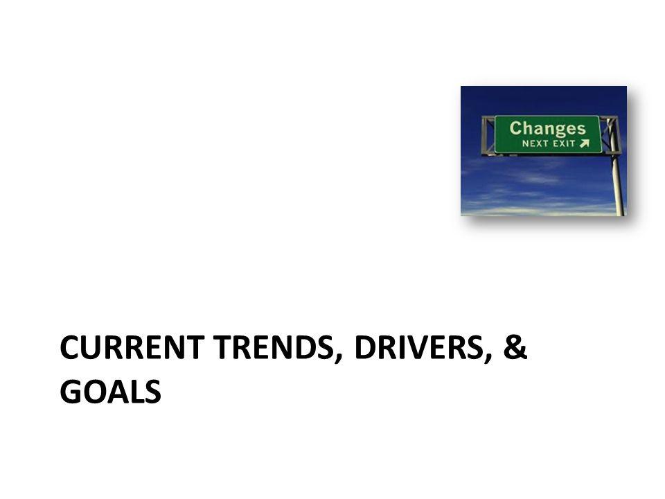 CURRENT TRENDS, DRIVERS, & GOALS
