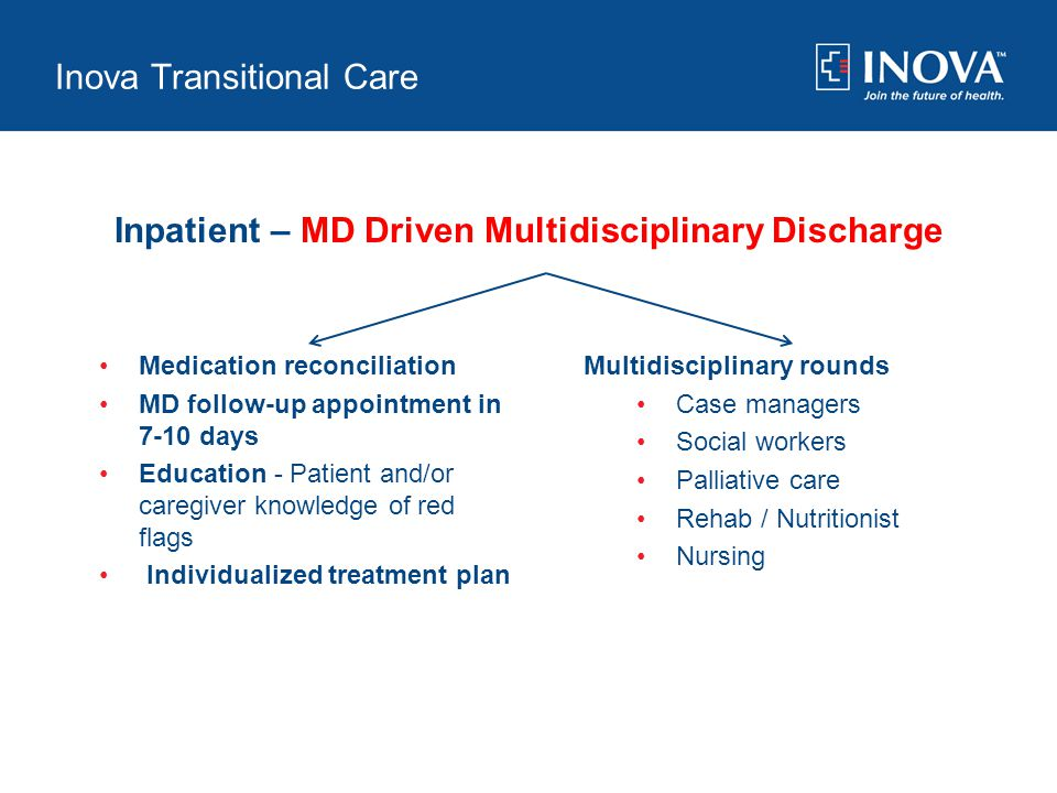 Inova Transitional Care Medication reconciliation MD follow-up appointment in 7-10 days Education - Patient and/or caregiver knowledge of red flags In