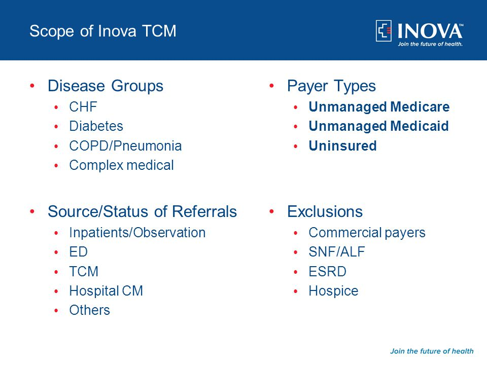 Scope of Inova TCM Disease Groups CHF Diabetes COPD/Pneumonia Complex medical Payer Types Unmanaged Medicare Unmanaged Medicaid Uninsured Source/Statu
