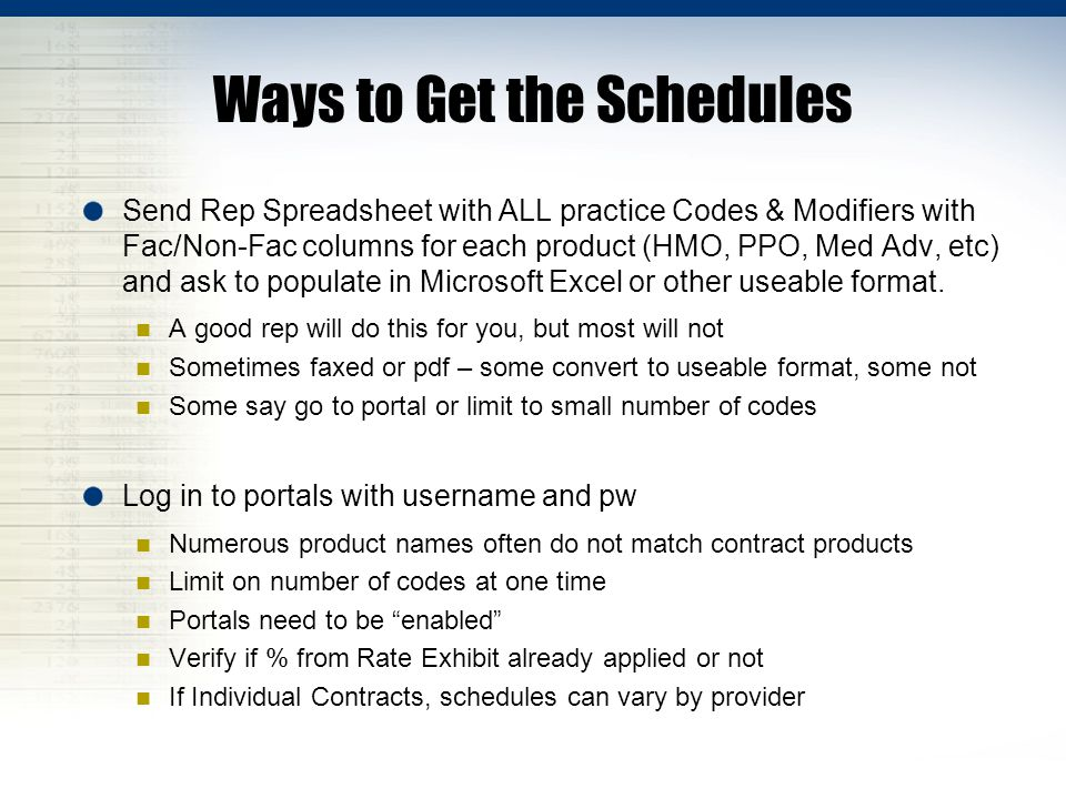 Ways to Get the Schedules Send Rep Spreadsheet with ALL practice Codes & Modifiers with Fac/Non-Fac columns for each product (HMO, PPO, Med Adv, etc) and ask to populate in Microsoft Excel or other useable format.