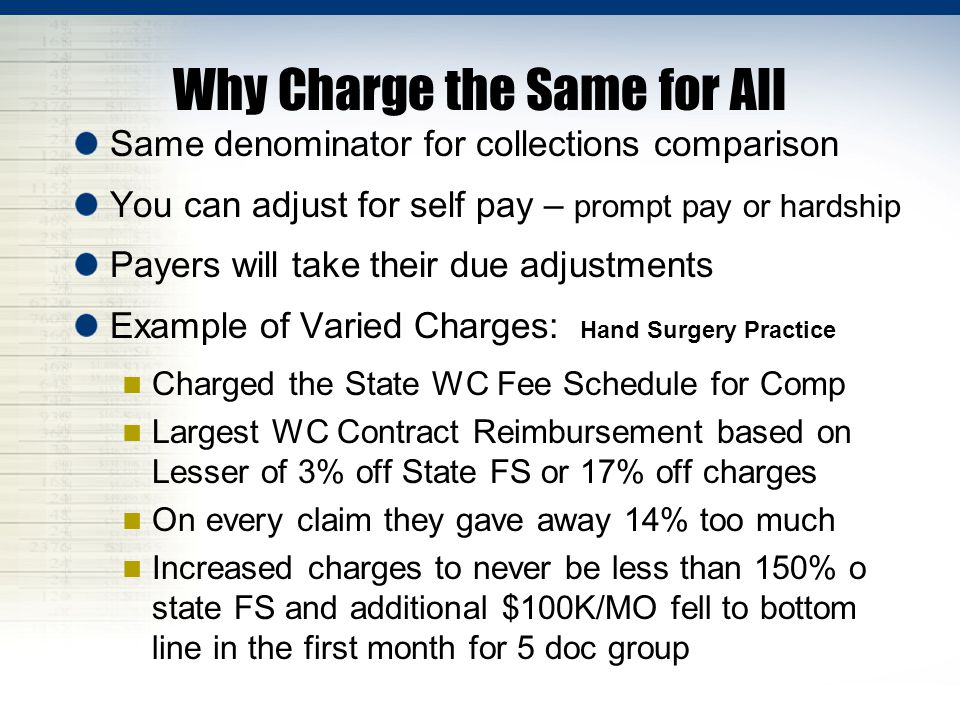 Why Charge the Same for All Same denominator for collections comparison You can adjust for self pay – prompt pay or hardship Payers will take their due adjustments Example of Varied Charges: Hand Surgery Practice Charged the State WC Fee Schedule for Comp Largest WC Contract Reimbursement based on Lesser of 3% off State FS or 17% off charges On every claim they gave away 14% too much Increased charges to never be less than 150% o state FS and additional $100K/MO fell to bottom line in the first month for 5 doc group