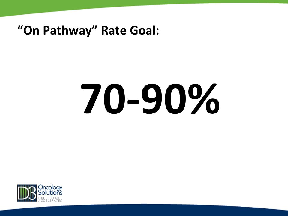 On Pathway Rate Goal: 70-90%