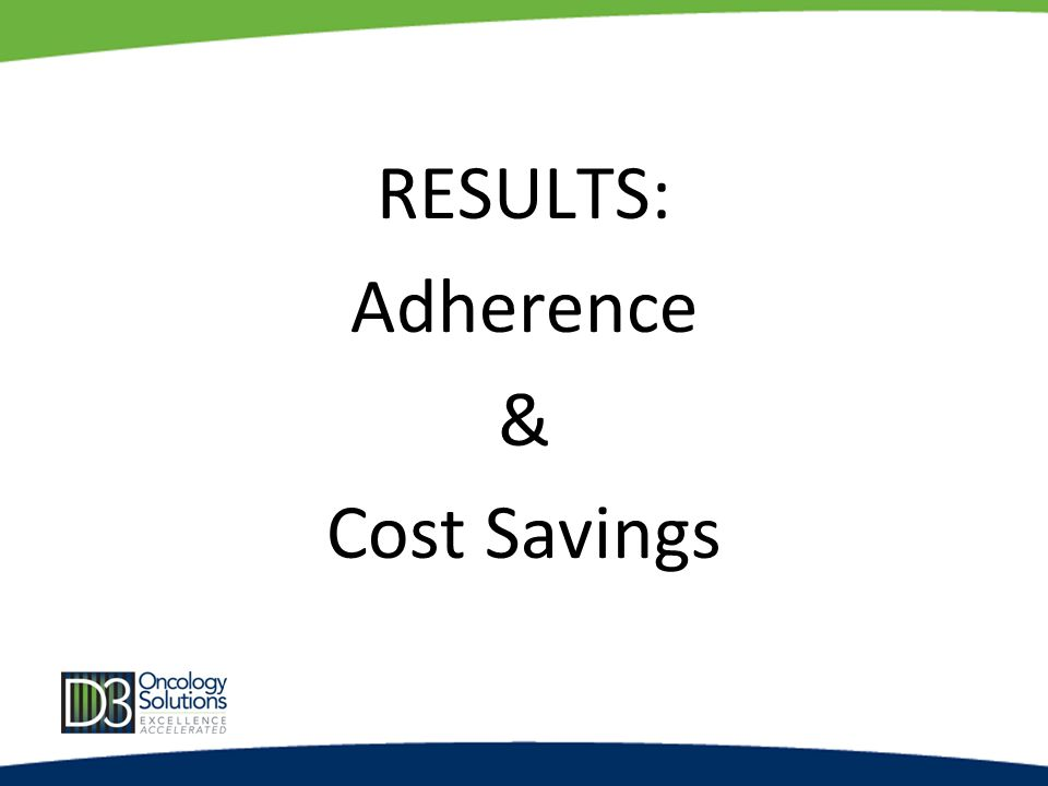RESULTS: Adherence & Cost Savings