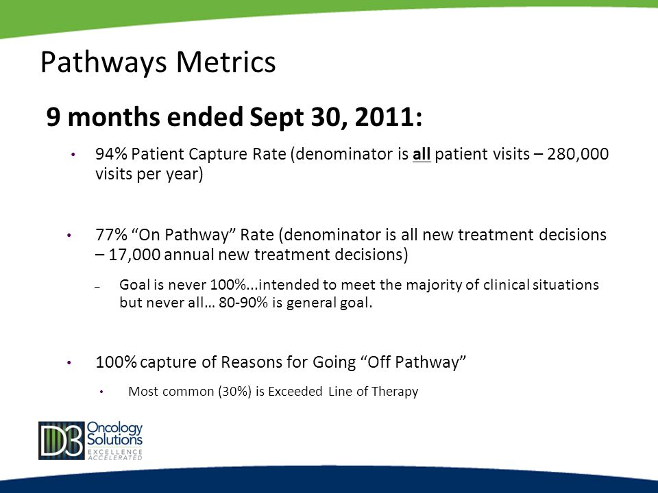 Pathways Metrics 9 months ended Sept 30, 2011: 94% Patient Capture Rate (denominator is all patient visits – 280,000 visits per year) 77% On Pathway Rate (denominator is all new treatment decisions – 17,000 annual new treatment decisions) – Goal is never 100%...intended to meet the majority of clinical situations but never all… 80-90% is general goal.