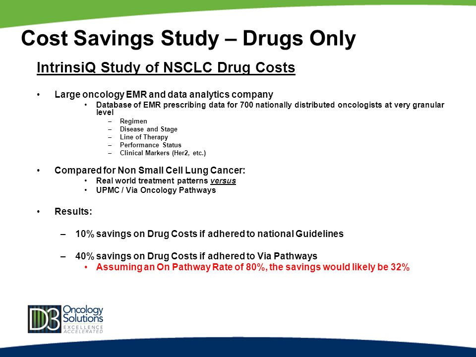 IntrinsiQ Study of NSCLC Drug Costs Large oncology EMR and data analytics company Database of EMR prescribing data for 700 nationally distributed oncologists at very granular level –Regimen –Disease and Stage –Line of Therapy –Performance Status –Clinical Markers (Her2, etc.) Compared for Non Small Cell Lung Cancer: Real world treatment patterns versus UPMC / Via Oncology Pathways Results: –10% savings on Drug Costs if adhered to national Guidelines –40% savings on Drug Costs if adhered to Via Pathways Assuming an On Pathway Rate of 80%, the savings would likely be 32% Cost Savings Study – Drugs Only
