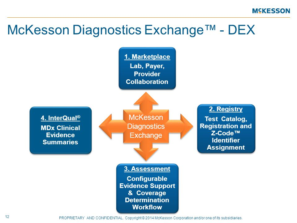 McKesson Diagnostics Exchange™ - DEX 12 2.