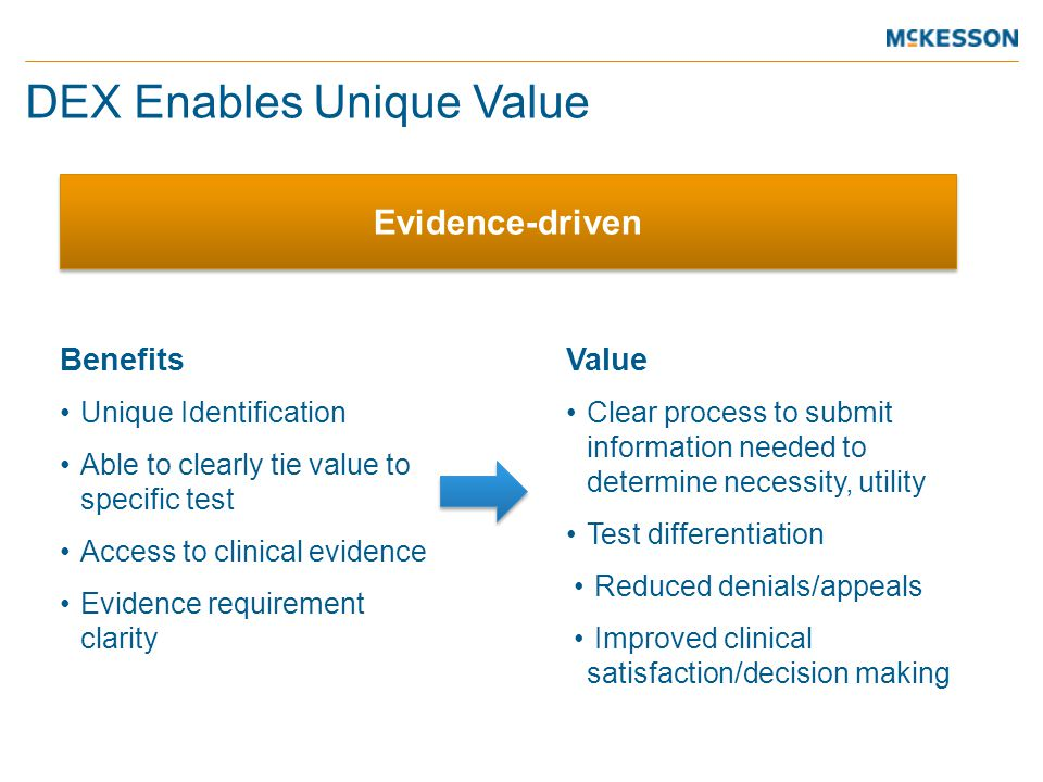 DEX Enables Unique Value Evidence-driven Benefits Unique Identification Able to clearly tie value to specific test Access to clinical evidence Evidence requirement clarity Value Clear process to submit information needed to determine necessity, utility Test differentiation Reduced denials/appeals Improved clinical satisfaction/decision making