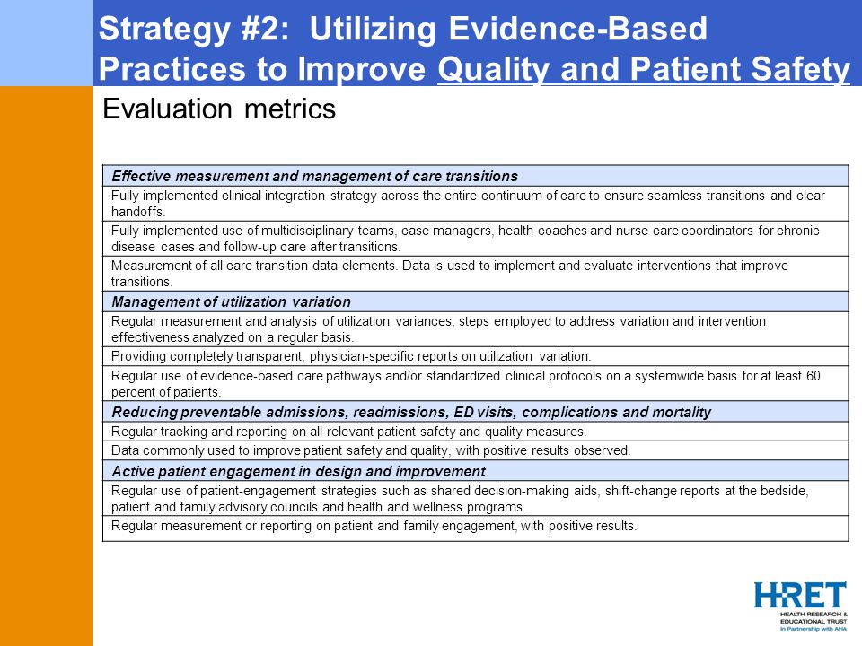 Strategy #2: Utilizing Evidence-Based Practices to Improve Quality and Patient Safety Evaluation metrics Effective measurement and management of care transitions Fully implemented clinical integration strategy across the entire continuum of care to ensure seamless transitions and clear handoffs.