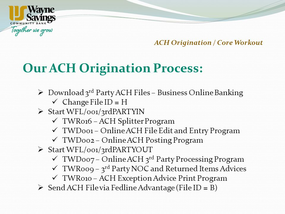  Download 3 rd Party ACH Files – Business Online Banking Change File ID = H  Start WFL/001/3rdPARTYIN TWR016 – ACH Splitter Program TWD001 – Online ACH File Edit and Entry Program TWD002 – Online ACH Posting Program  Start WFL/001/3rdPARTYOUT TWD007 – Online ACH 3 rd Party Processing Program TWR009 – 3 rd Party NOC and Returned Items Advices TWR010 – ACH Exception Advice Print Program  Send ACH File via Fedline Advantage (File ID = B) Our ACH Origination Process: ACH Origination / Core Workout