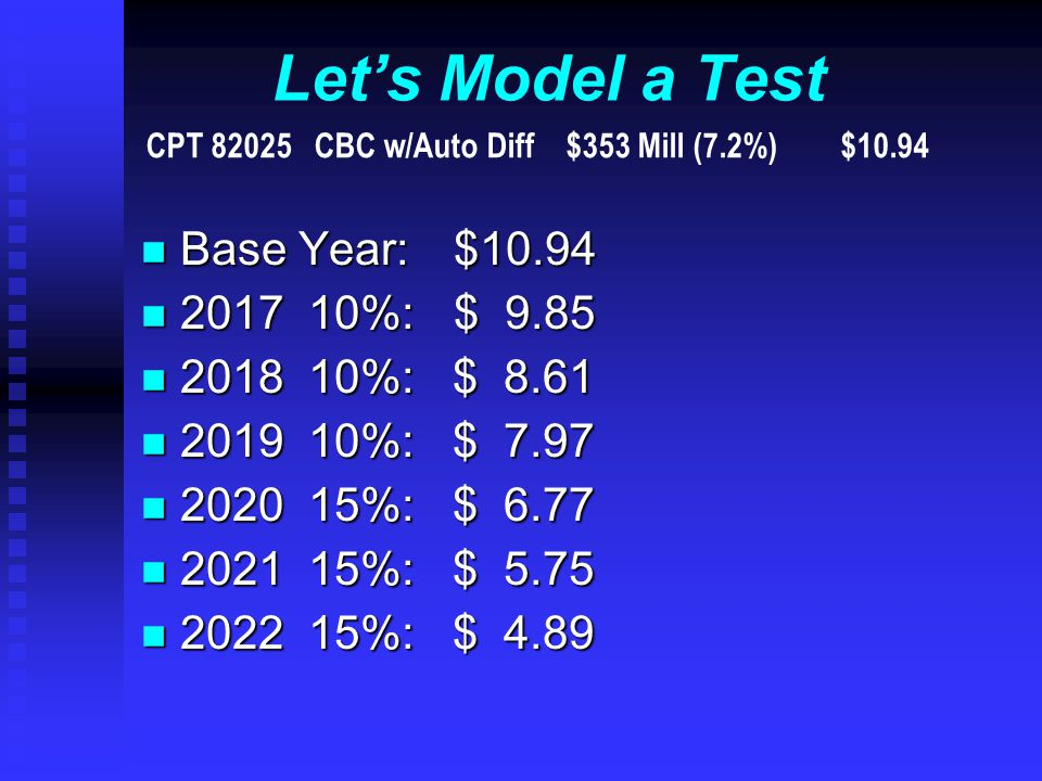 Let's Model a Test n Base Year:$10.94 n 2017 10%:$ 9.85 n 2018 10%: $ 8.61 n 2019 10%: $ 7.97 n 2020 15%: $ 6.77 n 2021 15%: $ 5.75 n 2022 15%: $ 4.89 CPT 82025 CBC w/Auto Diff $353 Mill (7.2%) $10.94