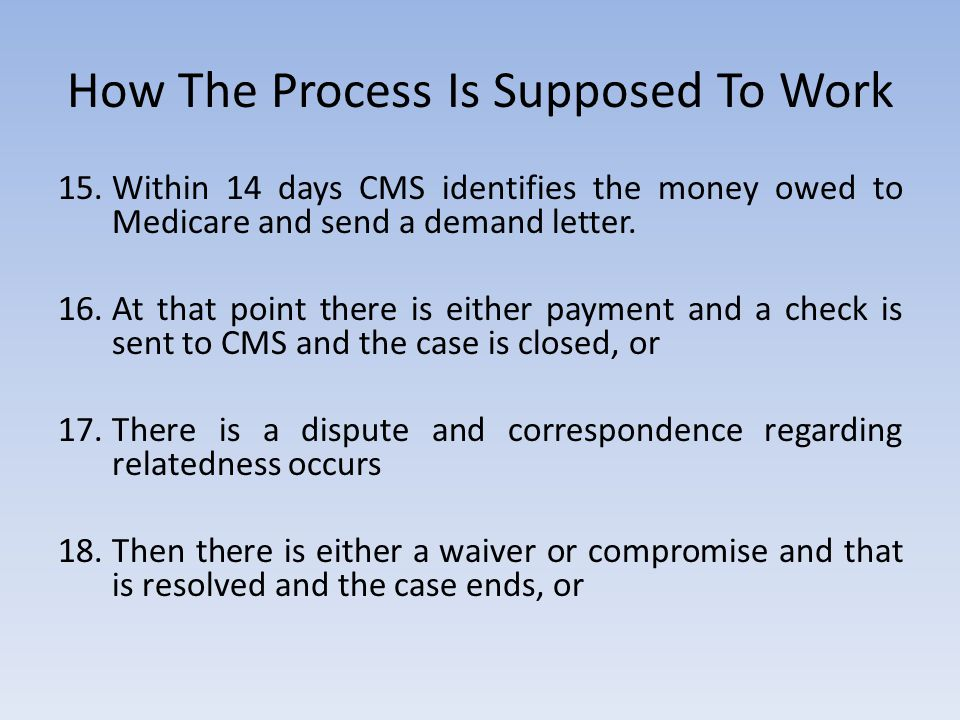 How The Process Is Supposed To Work 15.Within 14 days CMS identifies the money owed to Medicare and send a demand letter.