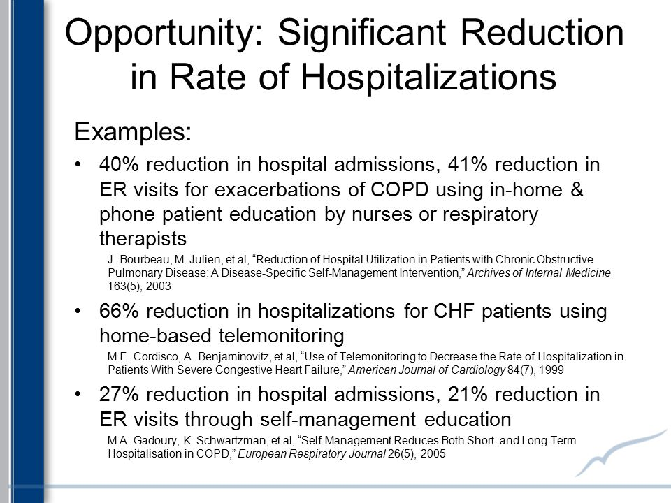 Opportunity: Significant Reduction in Rate of Hospitalizations Examples: 40% reduction in hospital admissions, 41% reduction in ER visits for exacerba