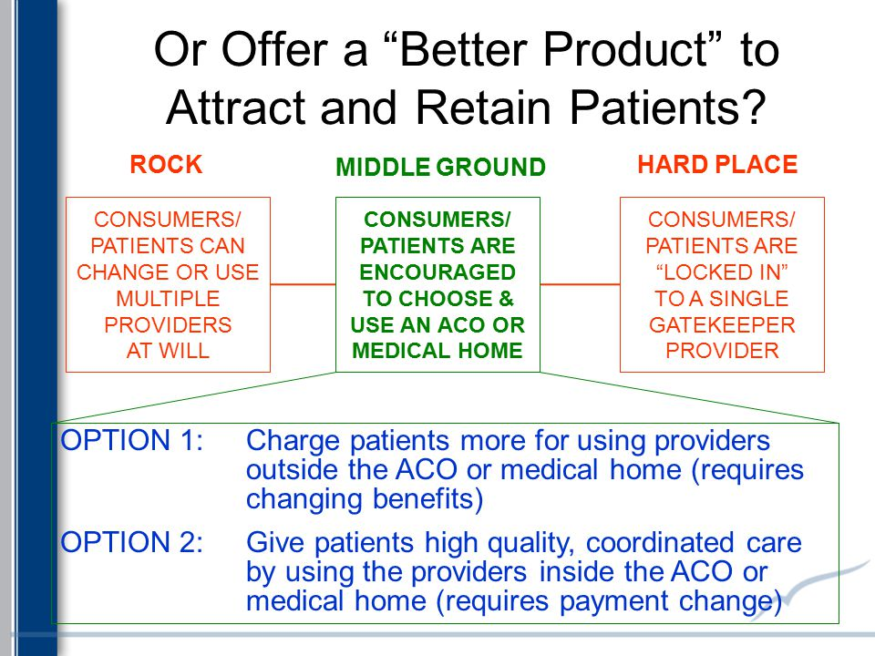"Or Offer a ""Better Product"" to Attract and Retain Patients? CONSUMERS/ PATIENTS CAN CHANGE OR USE MULTIPLE PROVIDERS AT WILL CONSUMERS/ PATIENTS ARE """