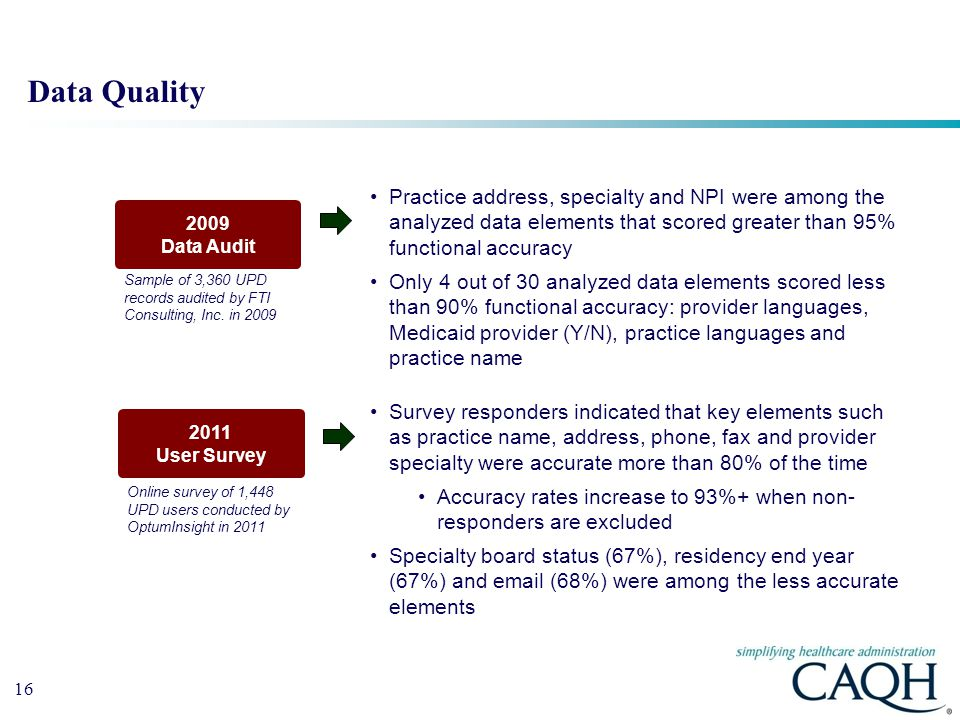 16 Data Quality 2009 Data Audit Practice address, specialty and NPI were among the analyzed data elements that scored greater than 95% functional accuracy Only 4 out of 30 analyzed data elements scored less than 90% functional accuracy: provider languages, Medicaid provider (Y/N), practice languages and practice name 2011 User Survey Survey responders indicated that key elements such as practice name, address, phone, fax and provider specialty were accurate more than 80% of the time Accuracy rates increase to 93%+ when non- responders are excluded Specialty board status (67%), residency end year (67%) and email (68%) were among the less accurate elements Sample of 3,360 UPD records audited by FTI Consulting, Inc.