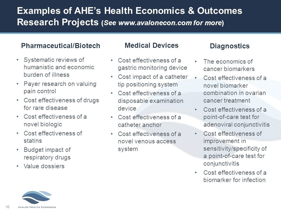 10 Examples of AHE's Health Economics & Outcomes Research Projects (See www.avalonecon.com for more) Pharmaceutical/Biotech Systematic reviews of humanistic and economic burden of illness Payer research on valuing pain control Cost effectiveness of drugs for rare disease Cost effectiveness of a novel biologic Cost effectiveness of statins Budget impact of respiratory drugs Value dossiers Diagnostics Cost effectiveness of a gastric monitoring device Cost impact of a catheter tip positioning system Cost effectiveness of a disposable examination device Cost effectiveness of a catheter anchor Cost effectiveness of a novel venous access system Medical Devices The economics of cancer biomarkers Cost effectiveness of a novel biomarker combination in ovarian cancer treatment Cost effectiveness of a point-of-care test for adenoviral conjunctivitis Cost effectiveness of improvement in sensitivity/specificity of a point-of-care test for conjunctivitis Cost effectiveness of a biomarker for infection