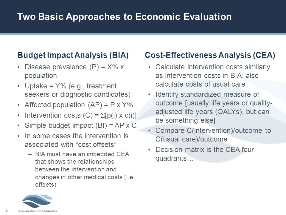 5 Two Basic Approaches to Economic Evaluation Budget Impact Analysis (BIA) Disease prevalence (P) = X% x population Uptake = Y% (e.g., treatment seekers or diagnostic candidates) Affected population (AP) = P x Y% Intervention costs (C) =  [p(i) x c(i)] Simple budget impact (BI) = AP x C In some cases the intervention is associated with cost offsets –BIA must have an imbedded CEA that shows the relationships between the intervention and changes in other medical costs (i.e., offsets) Cost-Effectiveness Analysis (CEA) Calculate intervention costs similarly as intervention costs in BIA; also calculate costs of usual care.