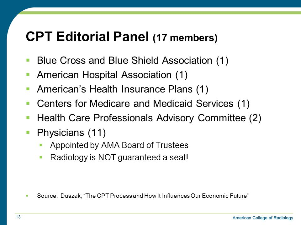 CPT Editorial Panel (17 members)  Blue Cross and Blue Shield Association (1)  American Hospital Association (1)  American's Health Insurance Plans (1)  Centers for Medicare and Medicaid Services (1)  Health Care Professionals Advisory Committee (2)  Physicians (11)  Appointed by AMA Board of Trustees  Radiology is NOT guaranteed a seat.