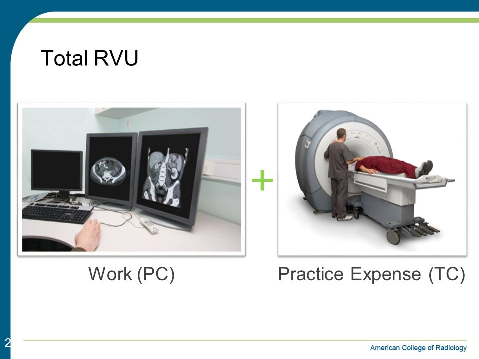 Total RVU 22 Practice Expense (TC) + Work (PC)