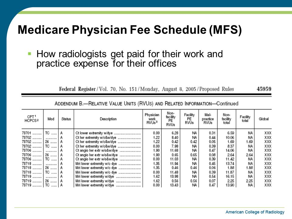 Medicare Physician Fee Schedule (MFS)  How radiologists get paid for their work and practice expense for their offices