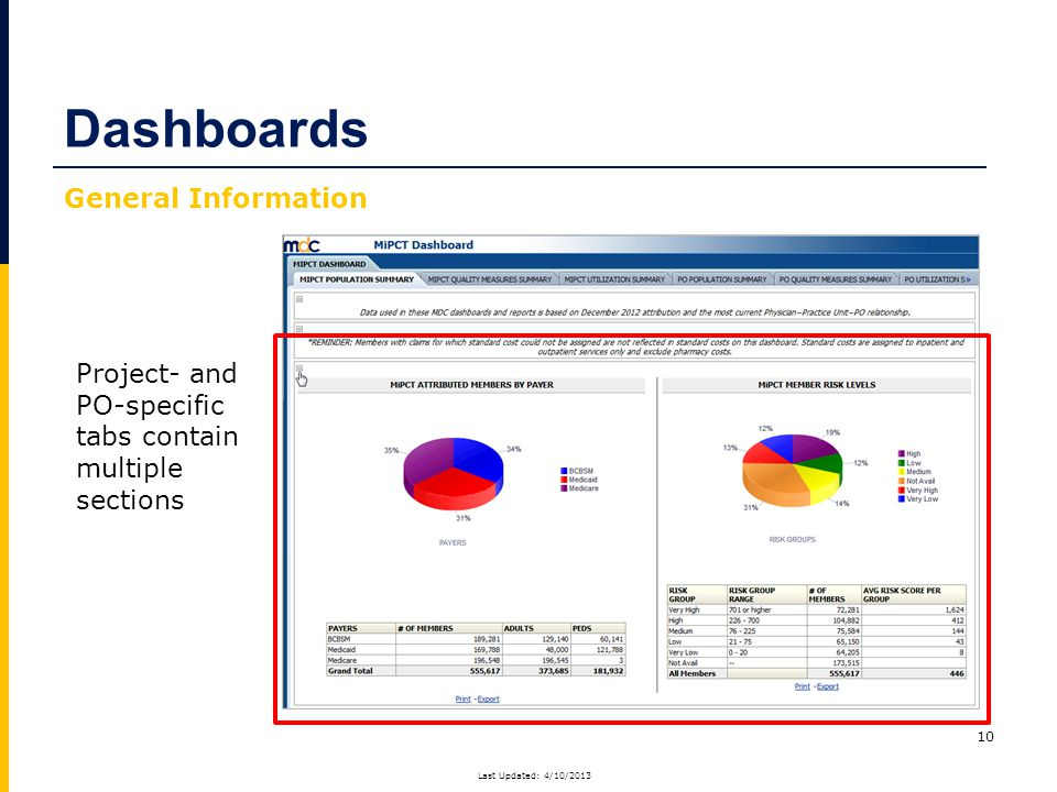 10 Project- and PO-specific tabs contain multiple sections Dashboards General Information Last Updated: 4/10/2013