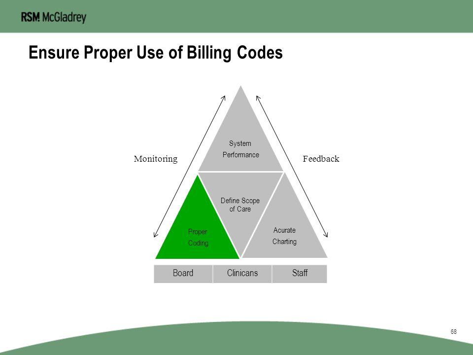 Sample Documentation Guidelines 67