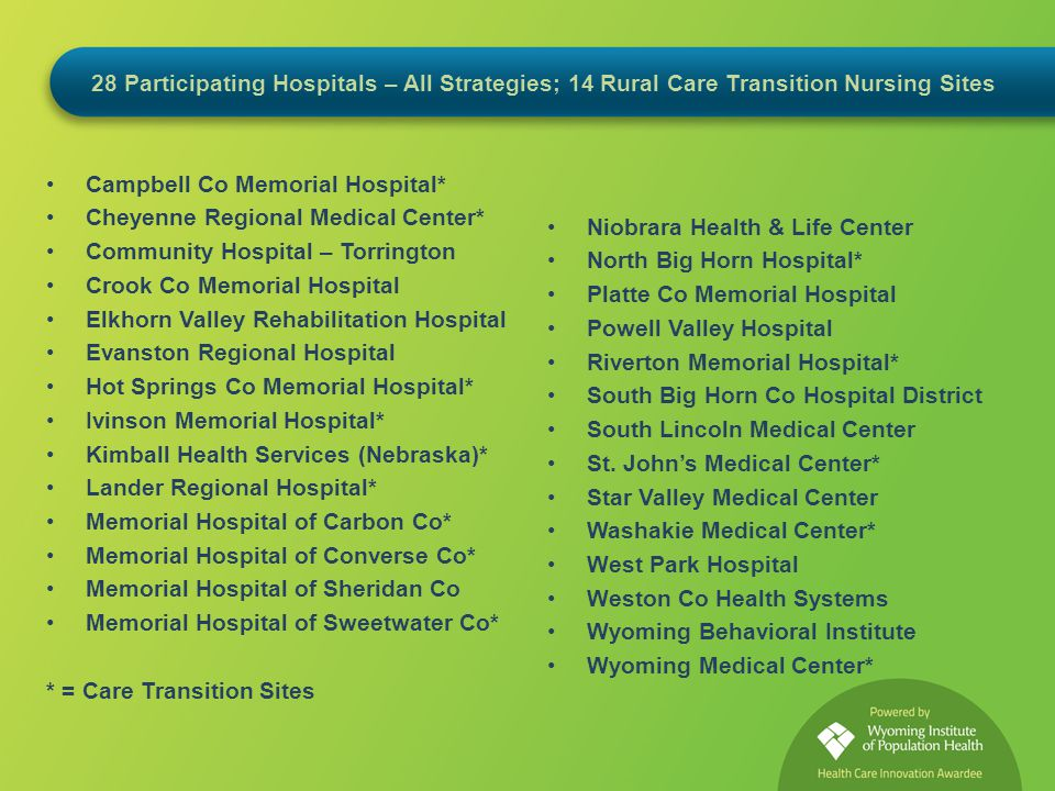28 Participating Hospitals – All Strategies; 14 Rural Care Transition Nursing Sites Campbell Co Memorial Hospital* Cheyenne Regional Medical Center* Community Hospital – Torrington Crook Co Memorial Hospital Elkhorn Valley Rehabilitation Hospital Evanston Regional Hospital Hot Springs Co Memorial Hospital* Ivinson Memorial Hospital* Kimball Health Services (Nebraska)* Lander Regional Hospital* Memorial Hospital of Carbon Co* Memorial Hospital of Converse Co* Memorial Hospital of Sheridan Co Memorial Hospital of Sweetwater Co* * = Care Transition Sites Niobrara Health & Life Center North Big Horn Hospital* Platte Co Memorial Hospital Powell Valley Hospital Riverton Memorial Hospital* South Big Horn Co Hospital District South Lincoln Medical Center St.