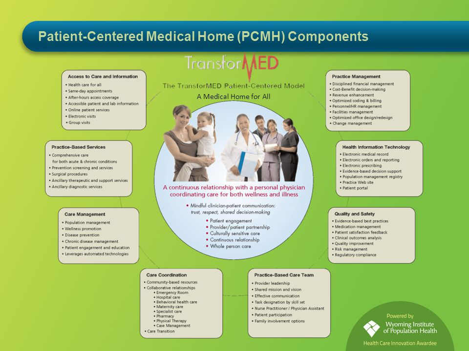 27 TransforMED Primary Care Medical Homes; 7 Pharmacies Offering MTM HCIA PCMH Practices (20): Adult & Geriatric Medical Specialties – Ivinson Memorial Hospital Basin Clinic Big Horn Family Medicine Big Horn Mountain Medicine (Sheridan) Cheyenne Plaza Primary Care Community Health Center of Central WY Carol Fischer, MD Jackson Whole Family Health Kimball Health Services Lander Medical Clinic Memorial Clinics of Converse Co.