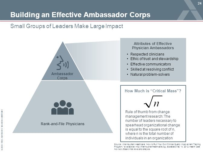 © 2013 THE ADVISORY BOARD COMPANY Building an Effective Ambassador Corps 24 Small Groups of Leaders Make Large Impact Source: Intermountain Healthcare