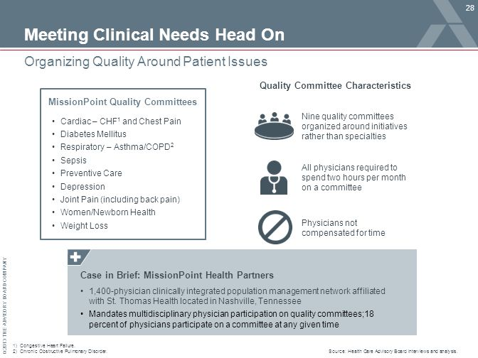 © 2013 THE ADVISORY BOARD COMPANY Meeting Clinical Needs Head On 28 Organizing Quality Around Patient Issues Source: Health Care Advisory Board interviews and analysis.