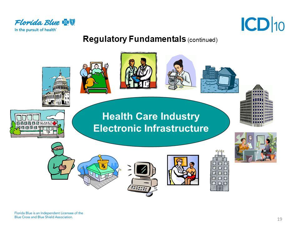 19 Regulatory Fundamentals (continued)