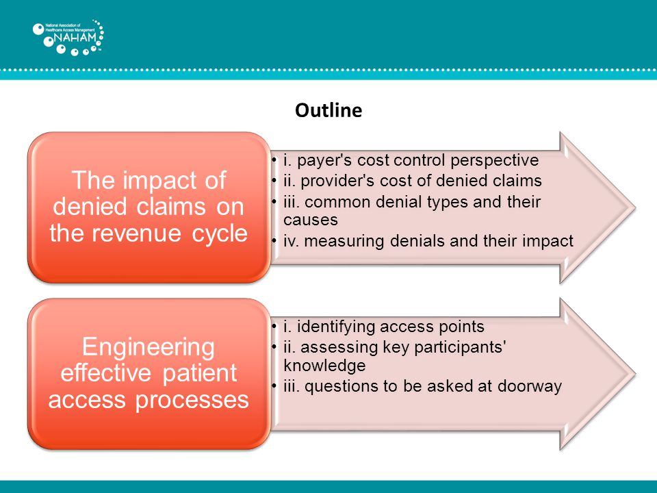 Outline i. payer s cost control perspective ii. provider s cost of denied claims iii.