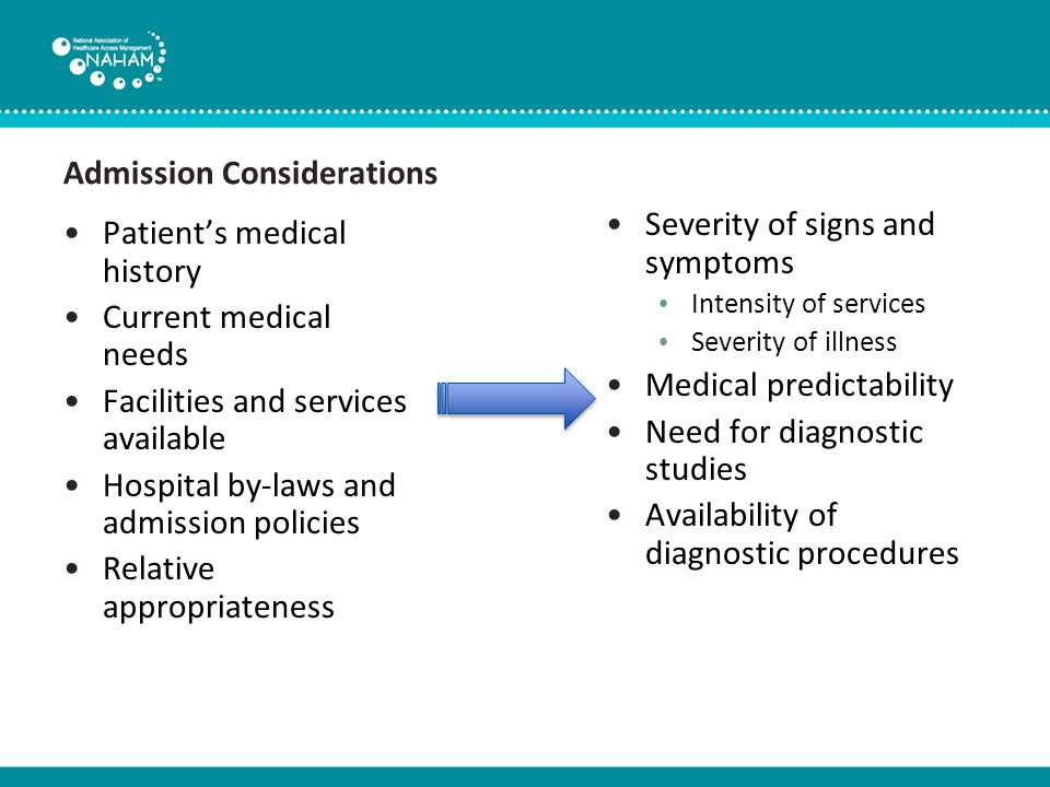Admission Considerations Patient's medical history Current medical needs Facilities and services available Hospital by-laws and admission policies Relative appropriateness Severity of signs and symptoms Intensity of services Severity of illness Medical predictability Need for diagnostic studies Availability of diagnostic procedures