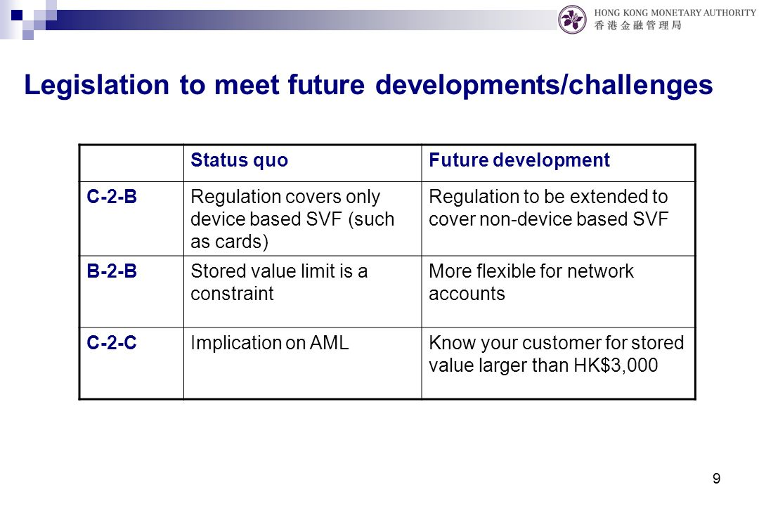 9 Legislation to meet future developments/challenges Status quoFuture development C-2-BRegulation covers only device based SVF (such as cards) Regulation to be extended to cover non-device based SVF B-2-BStored value limit is a constraint More flexible for network accounts C-2-CImplication on AMLKnow your customer for stored value larger than HK$3,000