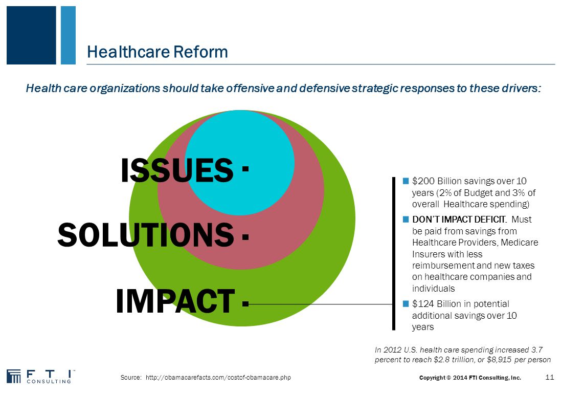Healthcare Reform ISSUES SOLUTIONS IMPACT $200 Billion savings over 10 years (2% of Budget and 3% of overall Healthcare spending) DON'T IMPACT DEFICIT.