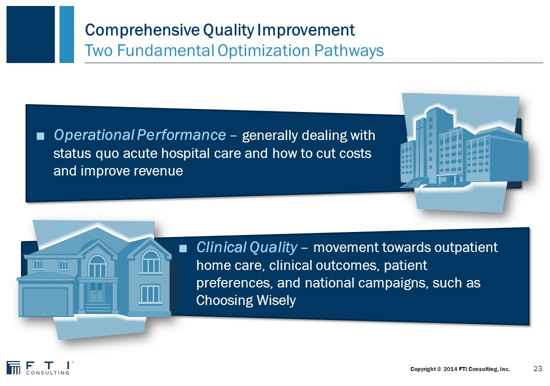 ■Operational Performance – generally dealing with status quo acute hospital care and how to cut costs and improve revenue ■Clinical Quality – movement towards outpatient home care, clinical outcomes, patient preferences, and national campaigns, such as Choosing Wisely Comprehensive Quality Improvement Two Fundamental Optimization Pathways 23 Copyright © 2014 FTI Consulting, Inc.