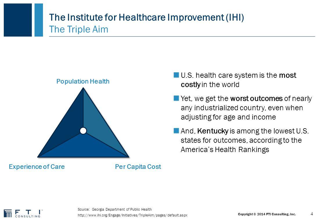 The Institute for Healthcare Improvement (IHI) The Triple Aim U.S.