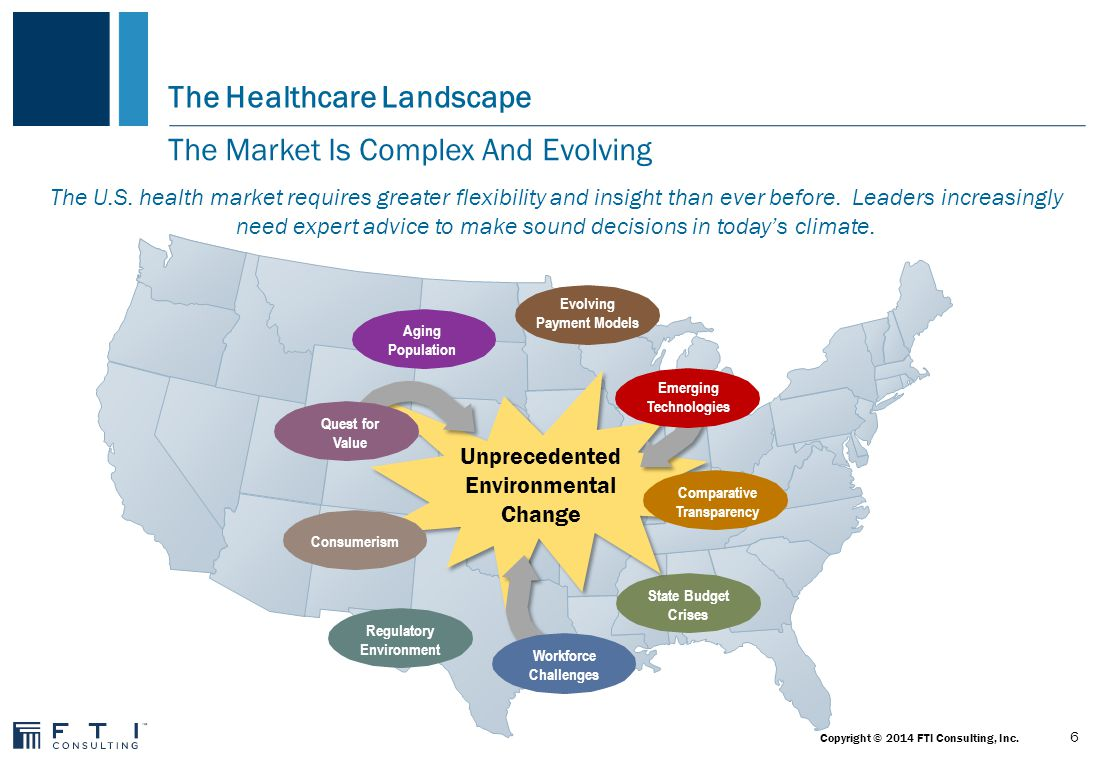 The Healthcare Landscape The U.S.