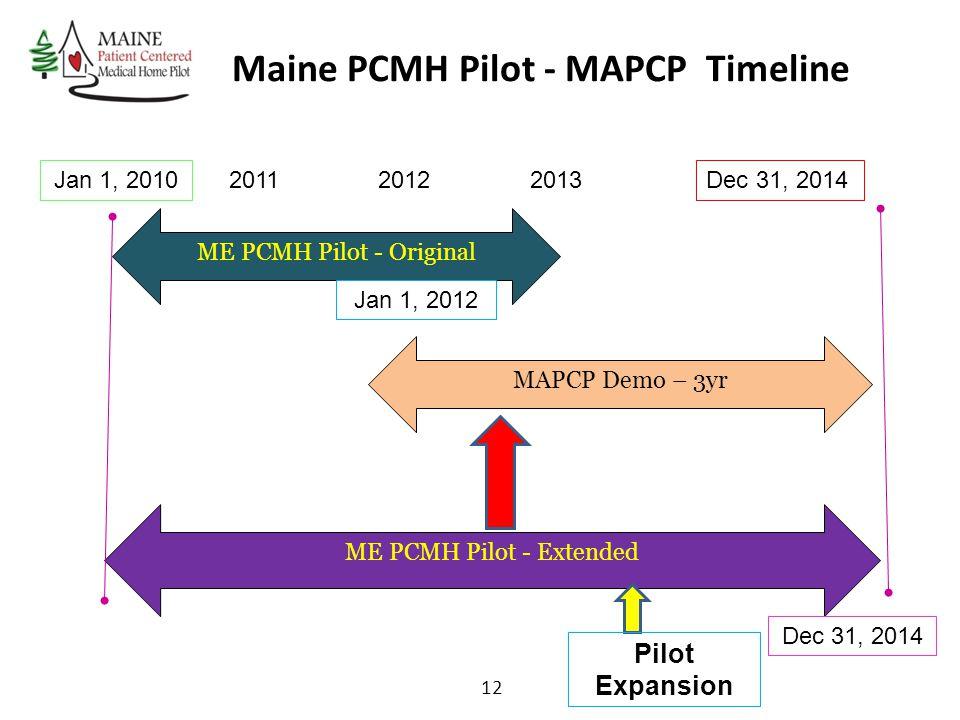 Maine PCMH Pilot - MAPCP Timeline ME PCMH Pilot - Original ME PCMH Pilot - Extended Jan 1, 2010 Dec 31, 2014 Jan 1, 2012 Pilot Expansion 2011 2012 201