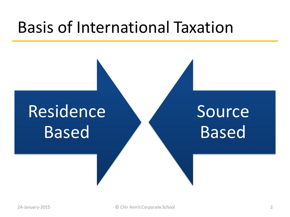Basis of International Taxation Residence Based Source Based 24-January-20152© Chir Amrit Corporate School
