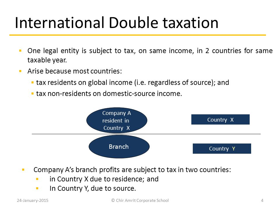 International Double taxation  One legal entity is subject to tax, on same income, in 2 countries for same taxable year.  Arise because most countri