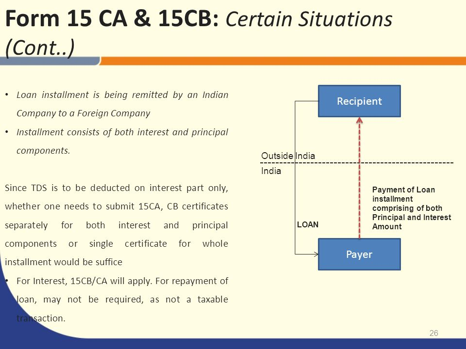 26 Form 15 CA & 15CB: Certain Situations (Cont..) Loan installment is being remitted by an Indian Company to a Foreign Company Installment consists of