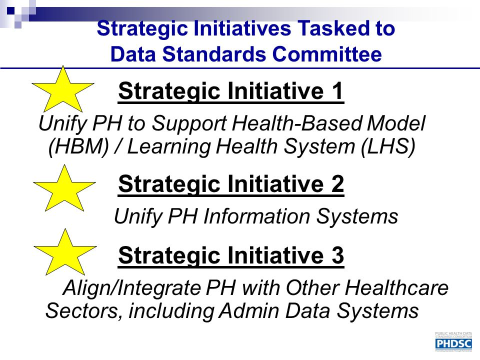 Strategic Initiatives Tasked to Data Standards Committee Strategic Initiative 1 Unify PH to Support Health-Based Model (HBM) / Learning Health System