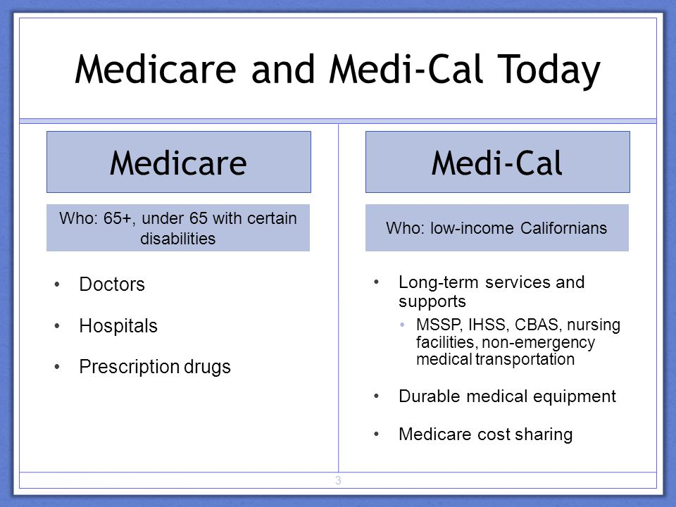 Medicare Doctors Hospitals Prescription drugs Medi-Cal 3 Medicare and Medi-Cal Today Long-term services and supports MSSP, IHSS, CBAS, nursing facilities, non-emergency medical transportation Durable medical equipment Medicare cost sharing Who: 65+, under 65 with certain disabilities Who: low-income Californians