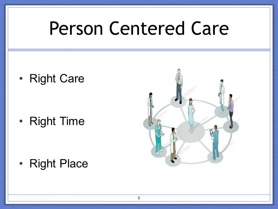 Person Centered Care 6 Right Care Right Time Right Place