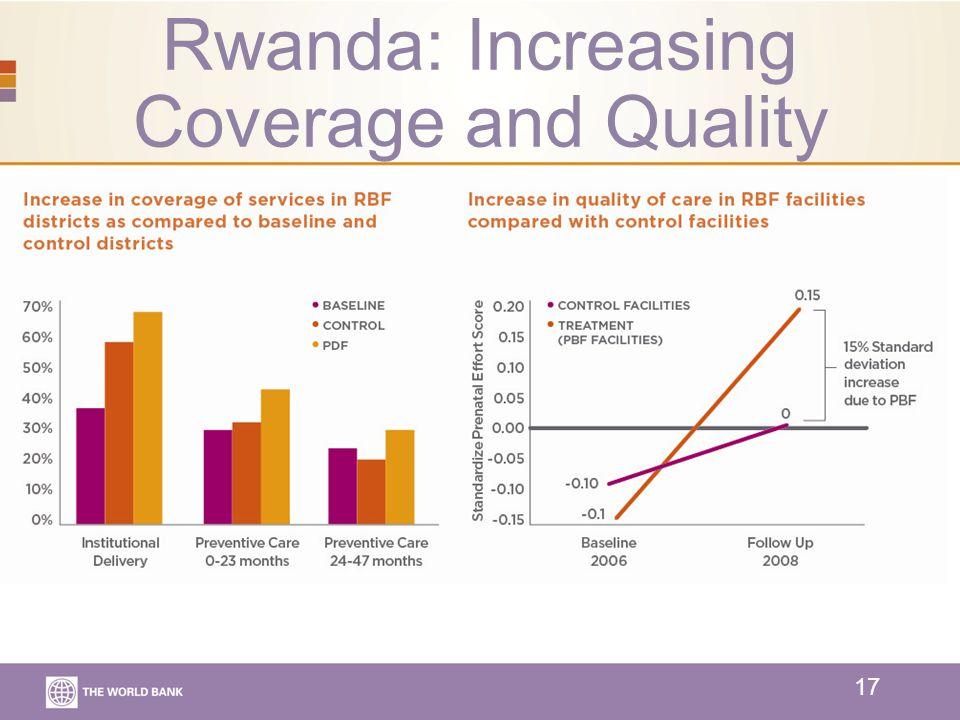Rwanda: Increasing Coverage and Quality 17