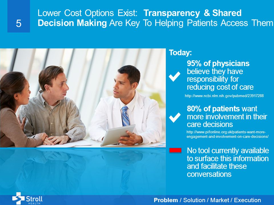 6 HIPAA-secure, scalable cloud architecture Solution: Transparency at the time of decision In-office app for MDs, Nurses, etc Shows options and out-of- pocket costs Makes cost effective decisions easy Supports multiple devices Problem / Solution / Market / Execution