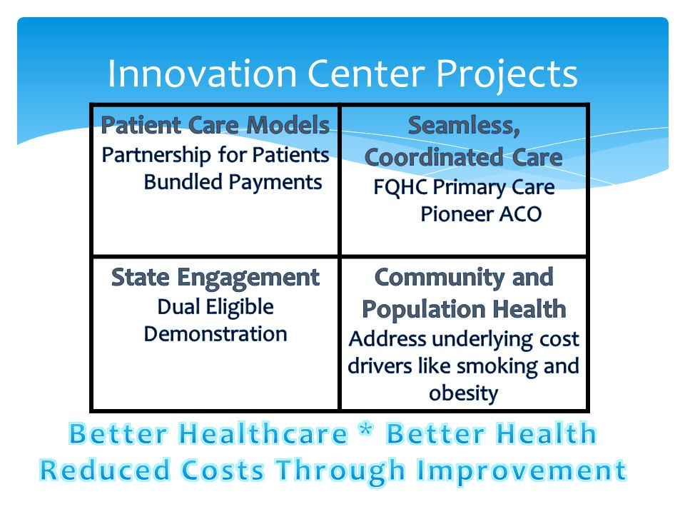  Multi-payer initiative to test new service delivery and payment models  Monthly care management fee to primary care practices, opportunity for shared savings  5-7 localities will be selected Criteria  For physicians: 60% of patients must be in participating plans & Medicare, use EHR, have at least 200 FFS Medicare patients  For plans: Commit to contracts with participating practices that offer shared savings; provide attribution methodology with CMS Deadline: LOI due November 15; Application due January 17 Comprehensive Primary Care (CPC) Initiative
